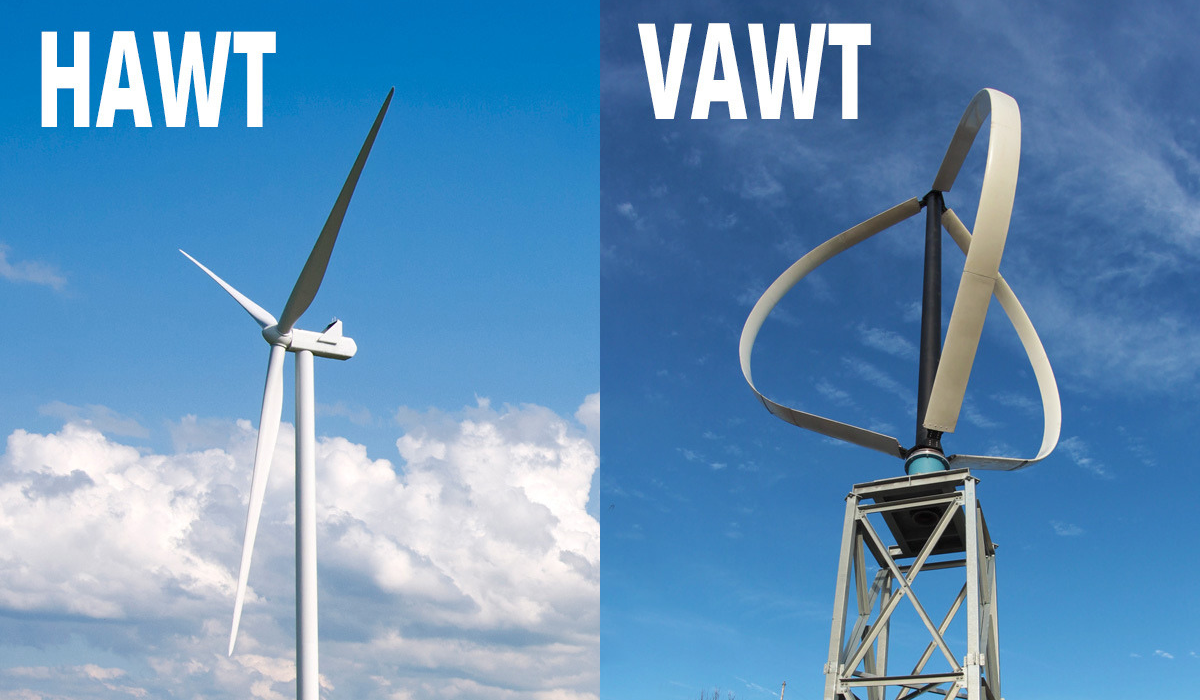 What are Vertical Axis Wind Turbines (VAWTs)?